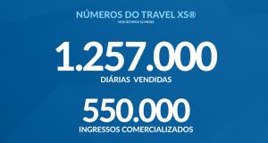 informativo-travel-xs-1